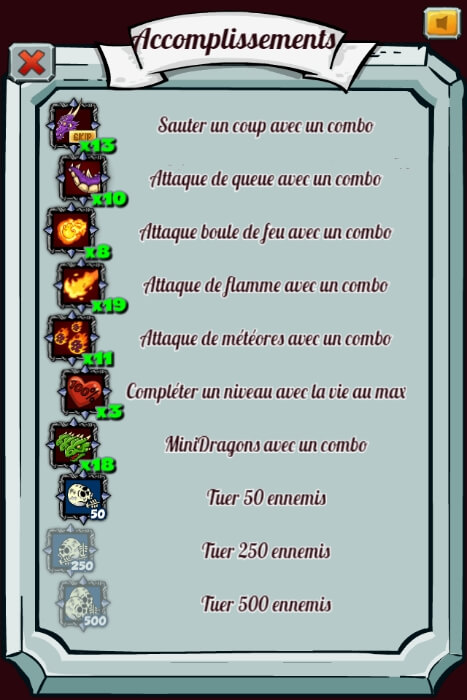 Dragon : Fire & Fury